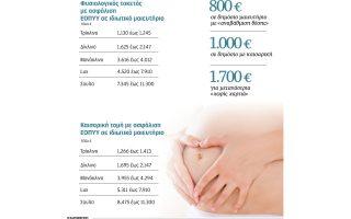 i-agora-toketoy-stin-ellada-amp-82300