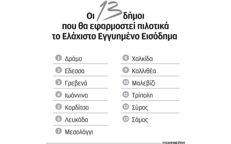 apo-mideniki-vasi-epanexetazontai-pronoiaka-epidomata-ypsoys-5-dis-eyro-2043546