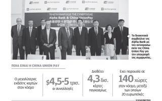 4-3-dis-kartes-tis-china-union-pay-kanei-apodektes-sto-diktyo-tis-i-alpha-bank0