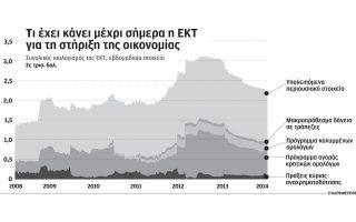 mikra-ofeli-gia-ton-noto-apo-to-fthino-reysto-tis-ekt-perimenoyn-oi-analytes0