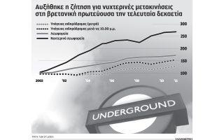 non-stop-ta-savvatokyriaka-to-metro-toy-londinoy-apo-ton-epomeno-septemvrio0