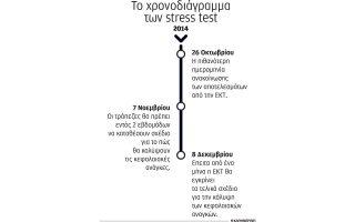 paratasi-agonias-gia-tis-tesseris-systimikes-trapezes-2046417