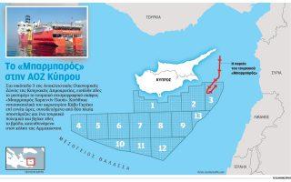 paichnidia-entasis-stin-aoz-kyproy-2050499