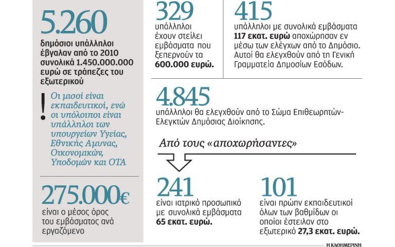 dimosioi-ypalliloi-me-emvasmata-1-5-dis-2052010