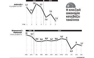 i-chamiloteri-ayxisi-aep-apo-to-1990-fetos-stin-kina0