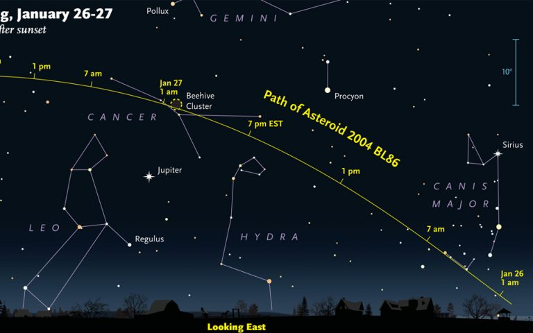 perasma-asteroeidoys-konta-sti-gi-2065370