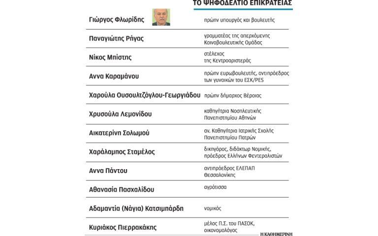 epikrateias-pasok-me-stocho-ti-syspeirosi-2063016