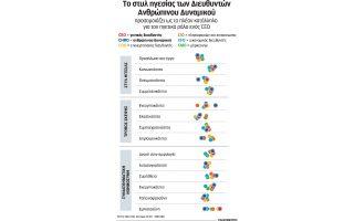 stratigiko-pleonektima-i-dioikisi-anthropinoy-dynamikoy-gia-tis-etaireies0