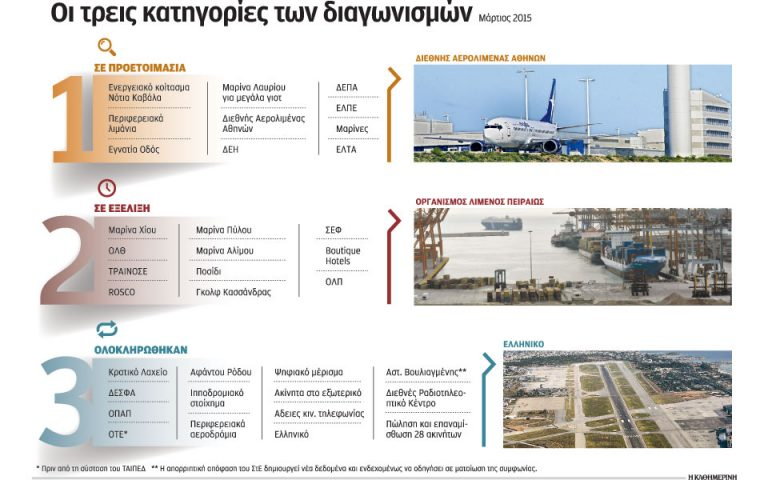 ti-pragmatika-symvainei-stis-apokratikopoiiseis-2079944