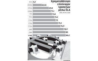 oriaki-ayxisi-ektaktis-reystotitas-apo-ekt-ypo-exetasi-oi-eggyiseis0