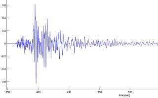 Φωτογραφία αρχείου που δόθηκε σήμερα στη δημοσιότητα και εικονίζει κυματομορφή σεισμού στην Ανδραβίδα όπως την έχει καταγράψει σεισμογράφος, ένα από τα σεισμολογικά όργανα  που διαθέτει στον εξοπλισμό του το Πανεπιστήμιο Αθηνών και χρησιμοποιεί στις έρευνές του για στους σεισμούς. Τετάρτη 10 Απριλίου 2013.  ΑΠΕ-ΜΠΕ/ΠΑΝΕΠΙΣΤΗΜΙΟ ΑΘΗΝΩΝ/STR