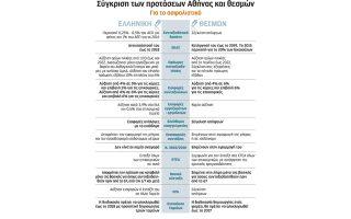 sarotikes-allages-se-forologia-asfalistiko0