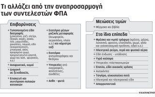 anatimiseis-eos-8-8-se-vasika-proionta-kai-stis-metafores0