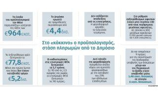 i-oikonomia-stin-amp-8230-entatiki0