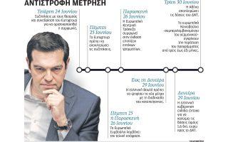 ektakti-synantisi-gioynker-tsipra-ntragki-lagkarnt-stis-vryxelles0