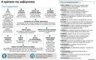 i-zoi-mas-me-to-mnimonio-toy-syriza0