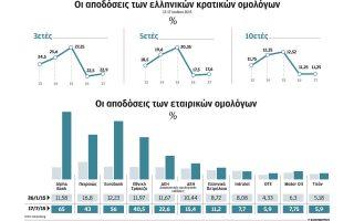 anathermainetai-to-endiaferon-gia-ellinika-omologa0