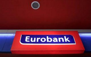 eurobank-dynatotita-prosvasis-stis-thyrides-me-rantevoy0