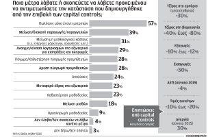 eveth-ektoxeysi-tis-anergias-sto-30-gia-to-20150