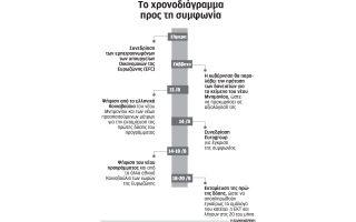 pente-krisima-vimata-gia-na-kleisei-i-symfonia-prin-apo-tis-20-aygoystoy-2096508