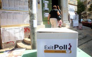 Η αστοχία πρόβλεψης παρατηρήθηκε και στο δημοψήφισμα του Ιουλίου.