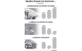 monodromos-i-epektasi-toy-limena-aktoplo-as-gia-ton-olp-2103912