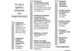 tesseris-anatropes-se-syntaxeis-oria-ilikias0