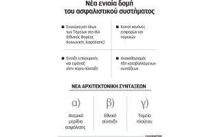 ek-neoy-ypologismos-kai-perikopes-se-4-ekat-syntaxeis0