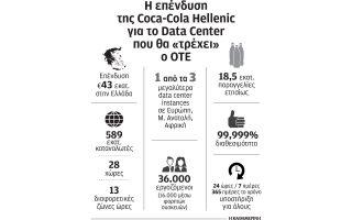 to-kentro-dedomenon-tis-coca-cola-hellenic-erchetai-stin-ellada0