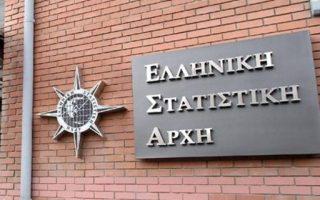 elstat-sta-23-82-dis-eyro-oi-apoleies-toy-aep-tin-tetraetia-2011-20140