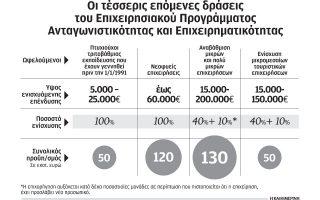 anazitoyntai-poroi-600-ekat-gia-toys-aytokinitodromoys0