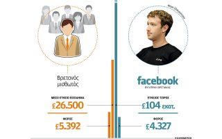 to-facebook-plirose-foro-4-327-sterlines-2105831