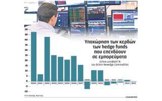 78-dis-echasan-ta-hedge-funds-ton-aygoysto0