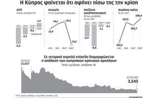 h-kypros-epestrepse-stis-agores0