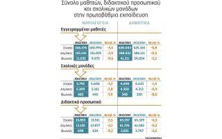 oi-mathites-idiotikon-meiothikan-to-2014-logo-tis-krisis0