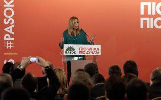 Η κ. Φώφη Γεννηματά κατά την ομιλία της στην Κεντρική Πολιτική Επιτροπή επιβεβαίωσε ότι το πρώτο εξάμηνο του 2016 θα πραγματοποιηθεί η Προγραμματική Συνδιάσκεψη της Δημοκρατικής Συμπαράταξης.