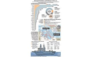 170-000-afixeis-ton-septemvrio-anti-190-000-ton-aygoysto0
