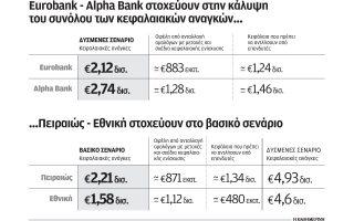 alpha-kai-eurobank-petychan-ton-stocho0