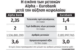 xekina-simera-i-diapragmateysi-ton-neon-metochon-alpha-kai-eurobank0
