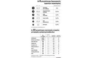 schedia-diethnoys-limenikis-kyriarchias-apo-tin-cosco-2117123