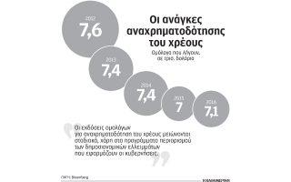 i-dimosionomiki-peitharchia-periorise-ta-elleimmata0