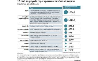 ti-kryvoyn-oi-reystopoiiseis-ton-kratikon-ependytikon-tameion0