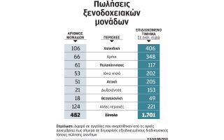 xenodochoi-poloyn-tis-monades-toys-logo-ton-daneion0