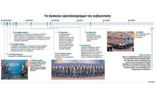 strofi-tsipra-me-dyo-diaforetika-plan-b0