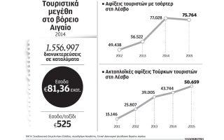 sos-apo-ton-toyrismo-logo-prosfygikoy0