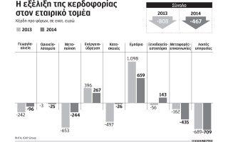 ayxisi-poliseon-se-7-apo-toys-9-kladoys-tis-oikonomias-to-20140
