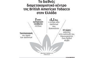 diametakomistiko-kentro-ston-peiraia-kai-ependyseis-100-ekat-apo-bat0