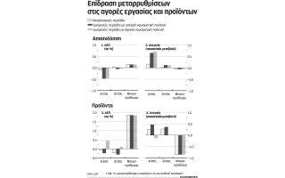 ischyrotero-tonotiko-anaptyxis-zitei-to-dnt-apo-tis-kyverniseis0