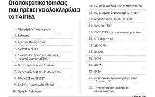 27-apokratikopoiiseis-sto-neo-mnimonio0