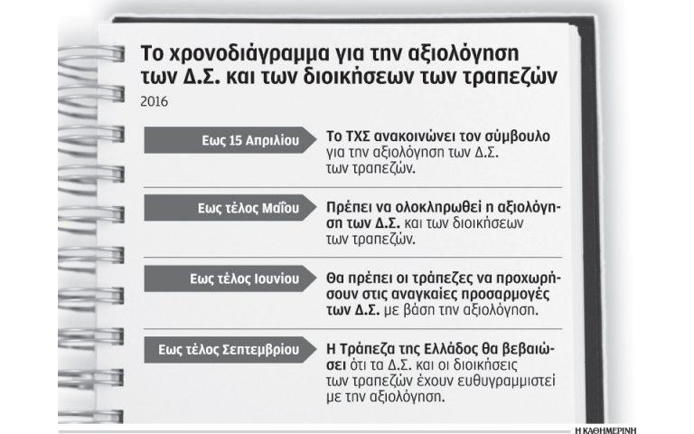 axiologisi-expres-gia-ta-d-s-ton-trapezon-2130002